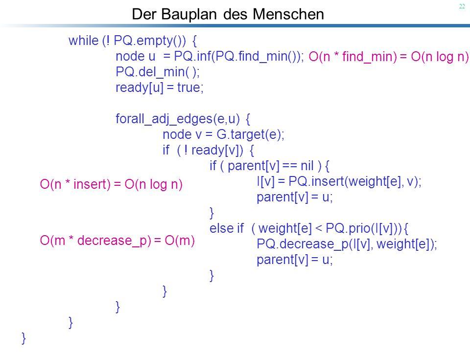 while (! PQ.empty()) {node u = PQ.inf(PQ.find_min()); PQ.del_min( ); ready[u] = true; forall_adj_edges(e,u) {